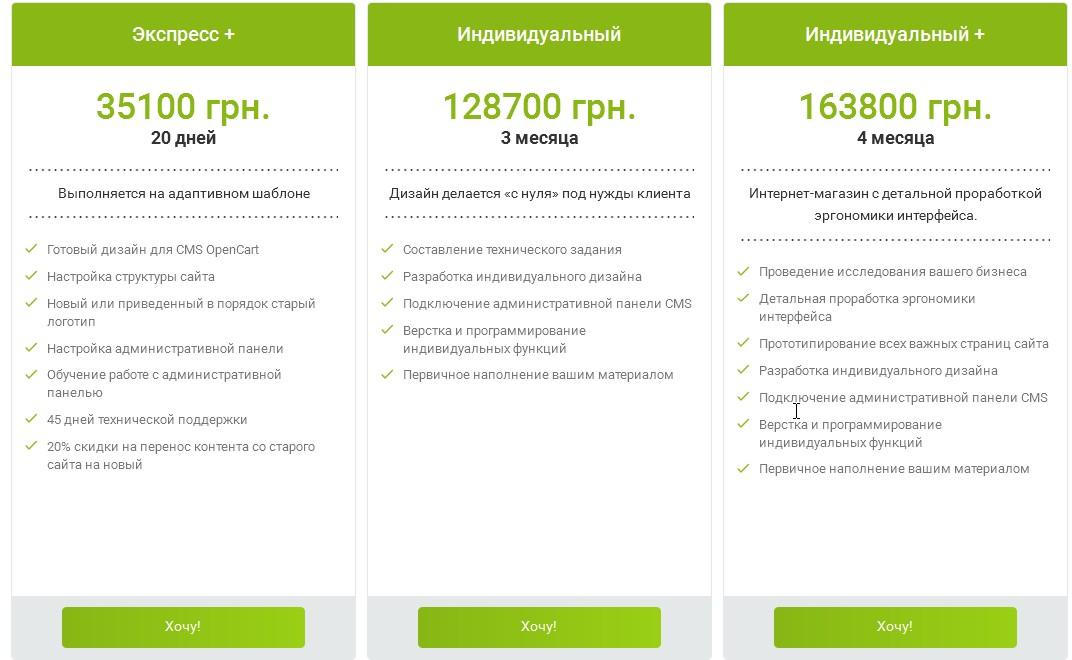 Пример отображения цены услуг на нашем сайте
