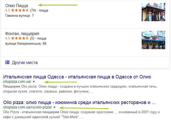 Множественный показ в поисковой выдаче
