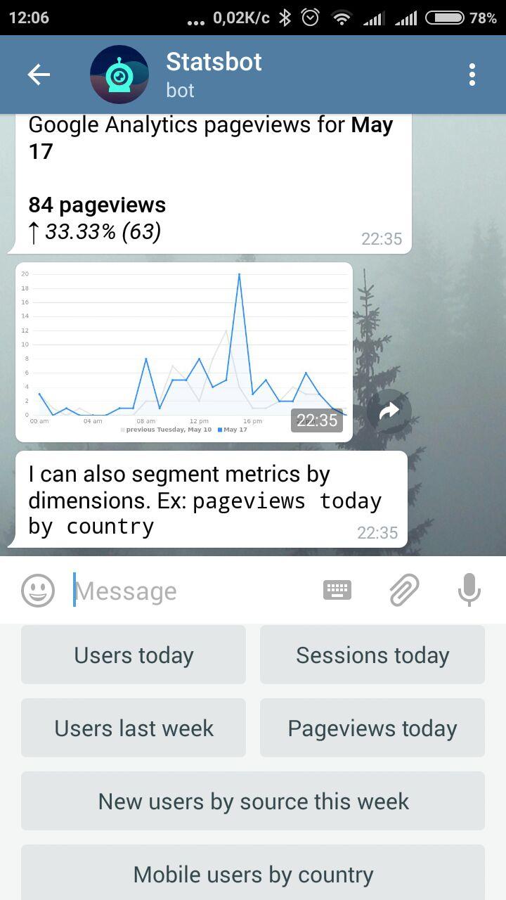 StatsBot для Telegram