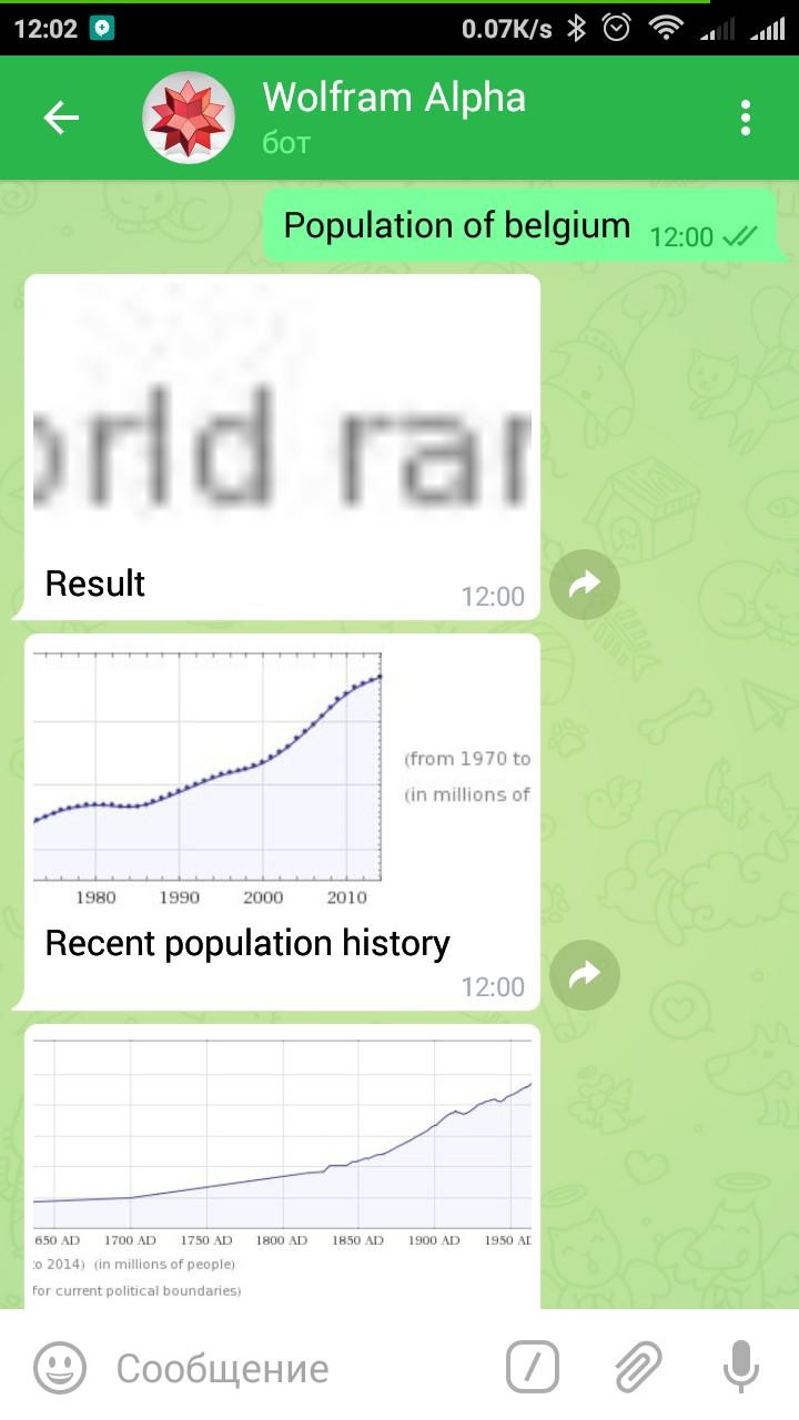 WolframBot для Telegram