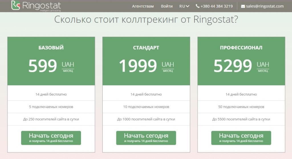Сравнение call tracking сервисов — Binotel vs. Ringostat