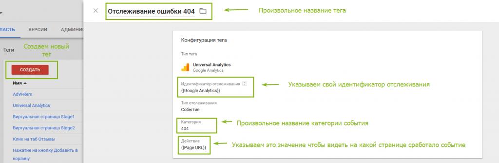 Додавання нового тега в Google Tag Manager