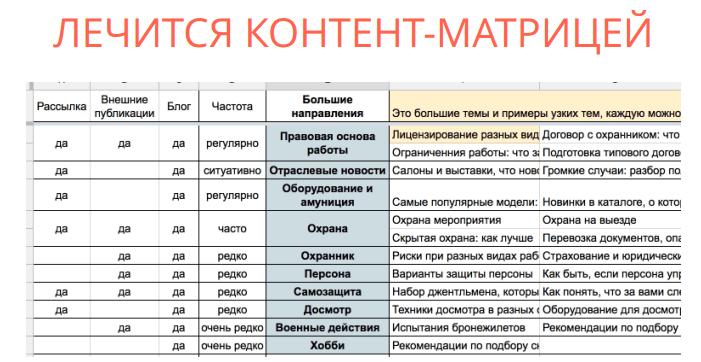content_matriza