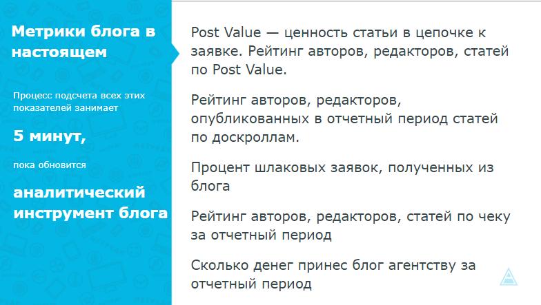 metrika_present