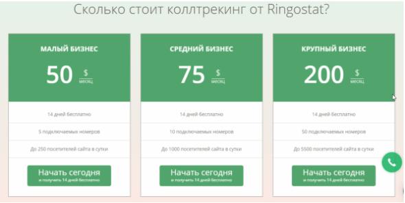 stoimost_ringo