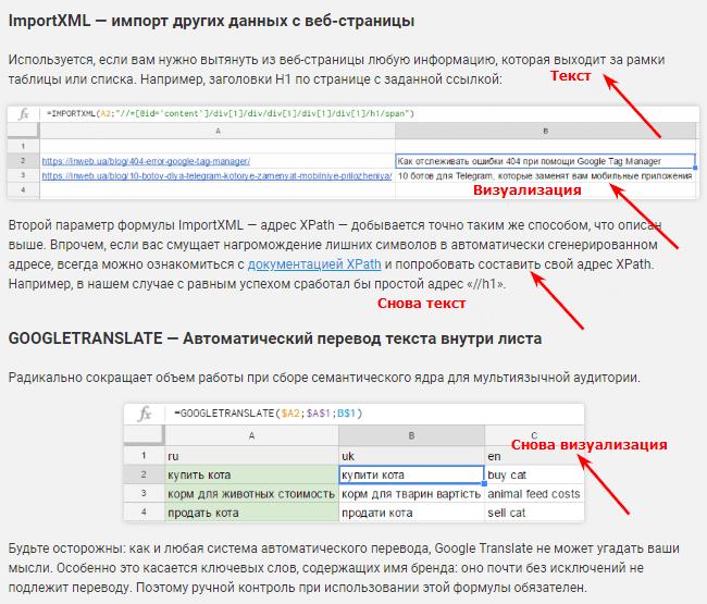 Example_post