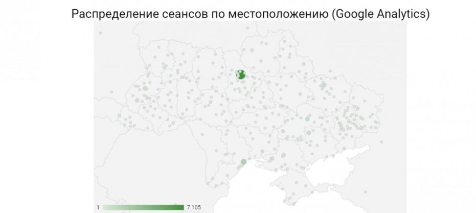 Распределение сеансов по местоположению