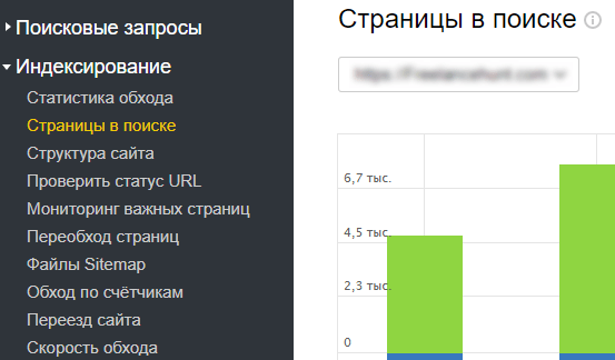 Количество проиндексированных страниц Яндекс вебмастер