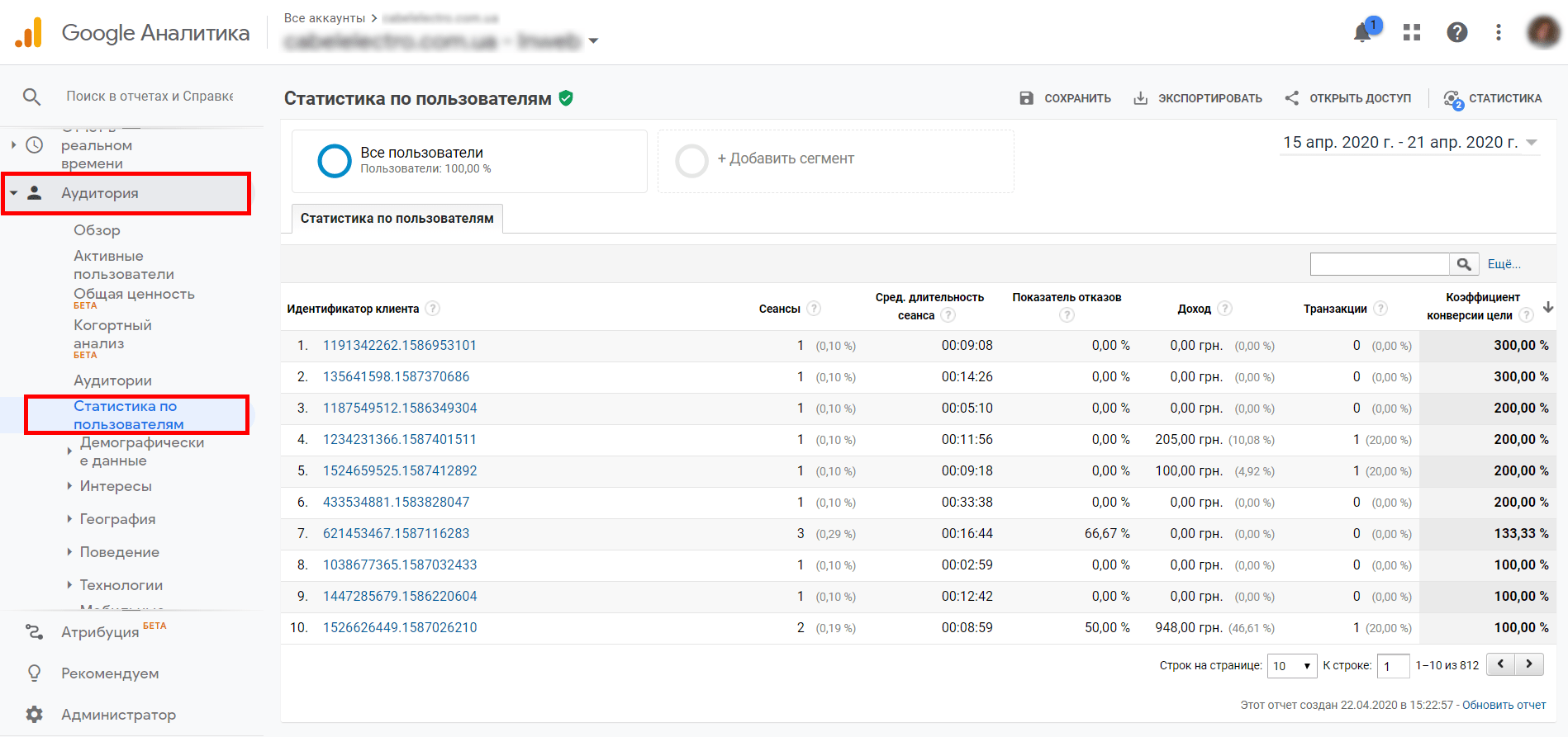 Статистика по пользователям - Client ID
