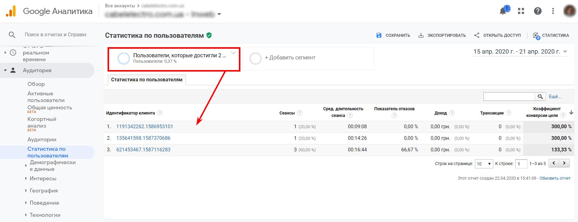 Количество пользователей