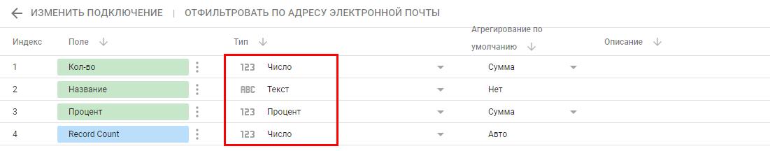 Импорт данных из Google таблиц в Google Data Studio