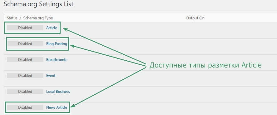 Article, BlogPosting и NewsArticle.