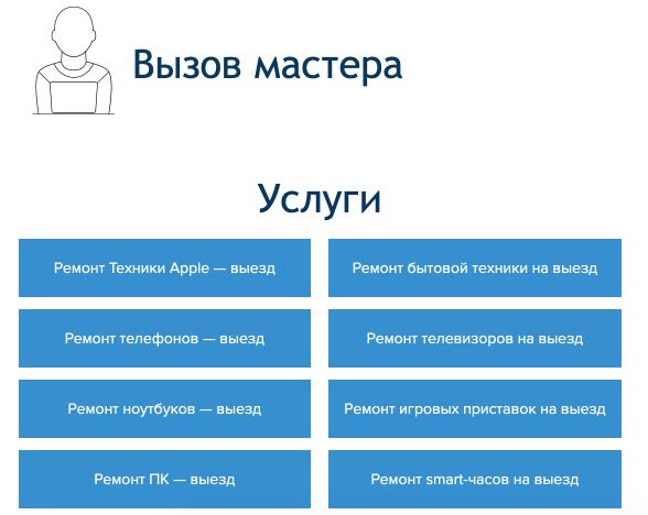 Список услуг предоставляемых мастерами smart-service.ua