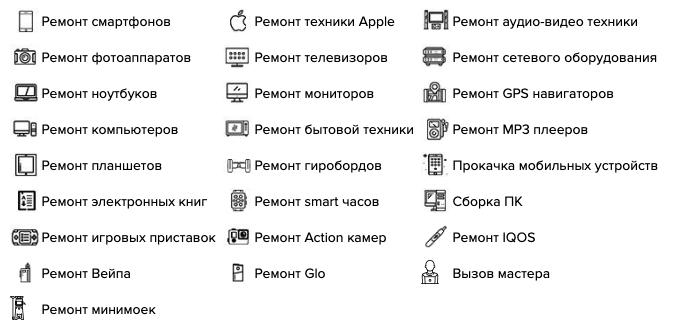 Выпадающее меню с отдельными иконками под каждую услугу на сайте smart-service.ua
